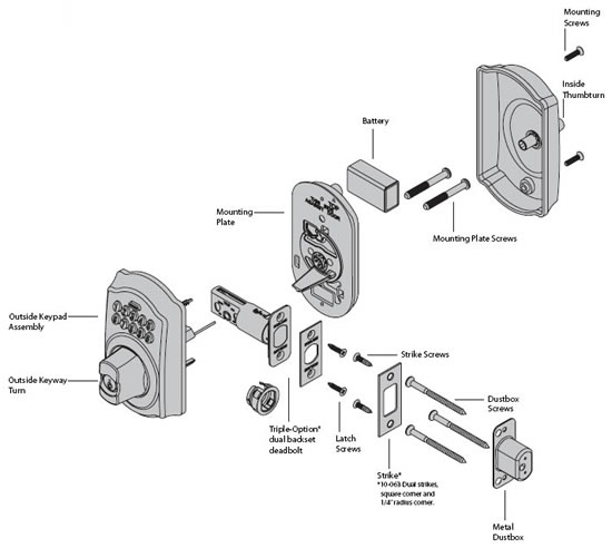 Schlage Deadbolt Diagram 24 Wiring Diagram Images